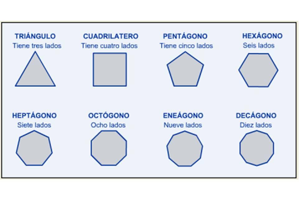 Figuras Geometricas Con Nombres
